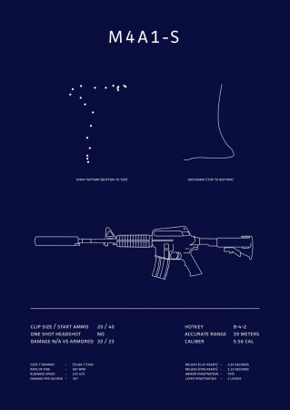 M4A1-S Poster
