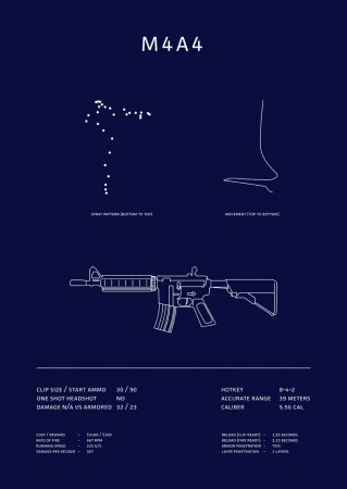M4A4 Poster